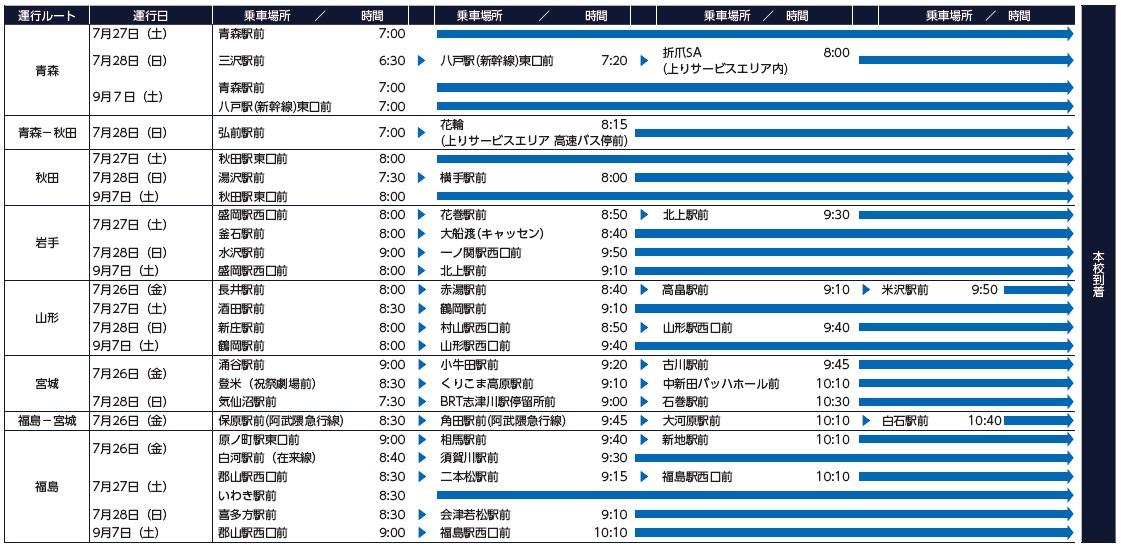 2019オープンキャンパスバス予約