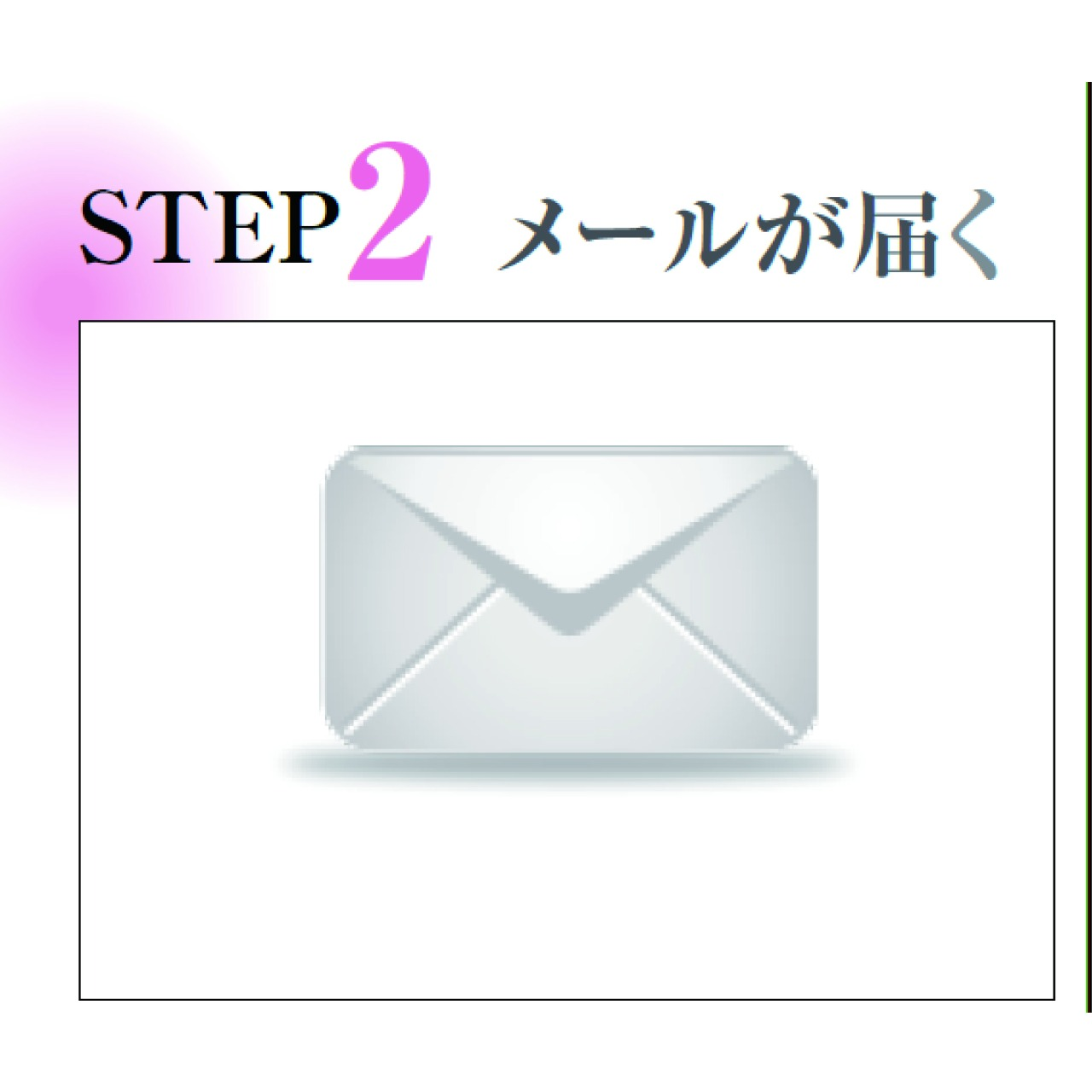 ②メールが届く